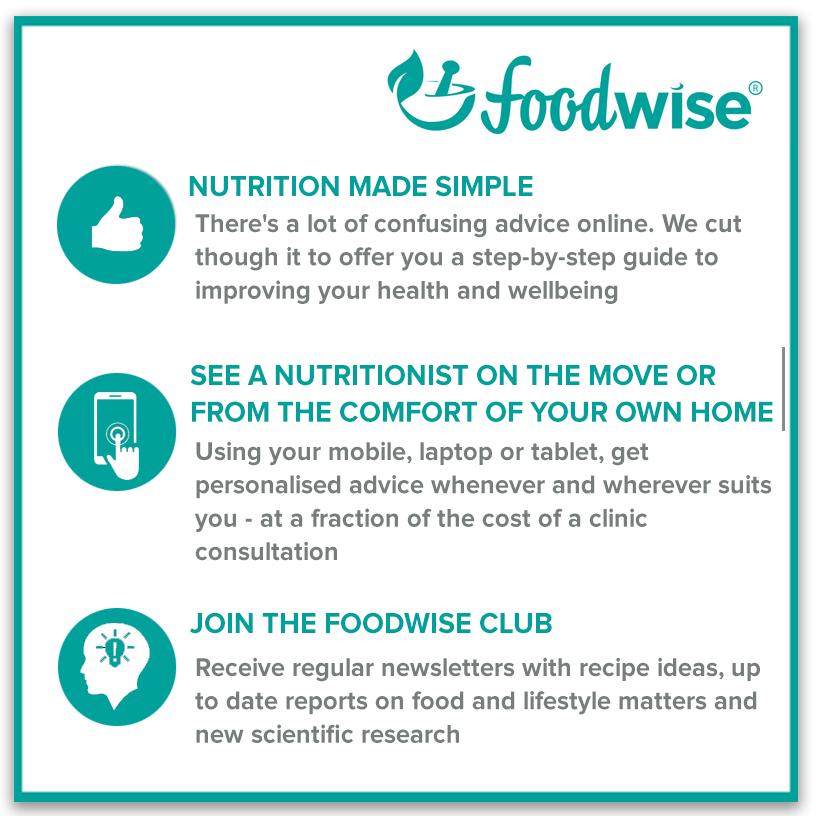 why foodwise ideas